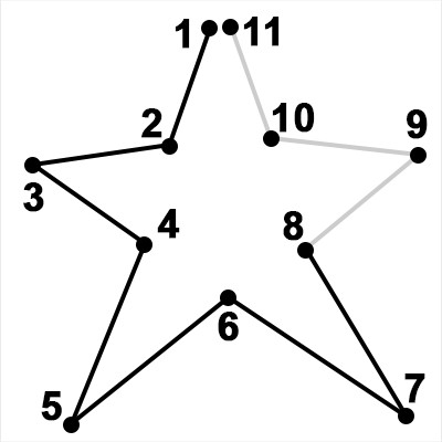 Juegos de Unir los puntos, juega online gratis en IsladeJuegos.