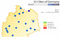 25 Cities of Germany